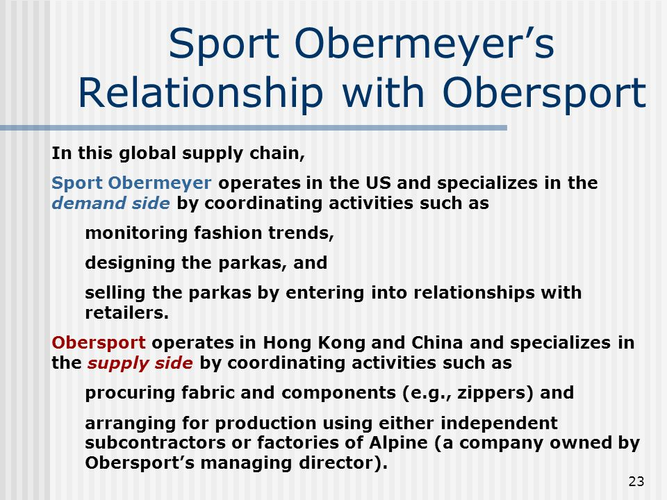 Sport Obermeyer's Relationship with Obersport