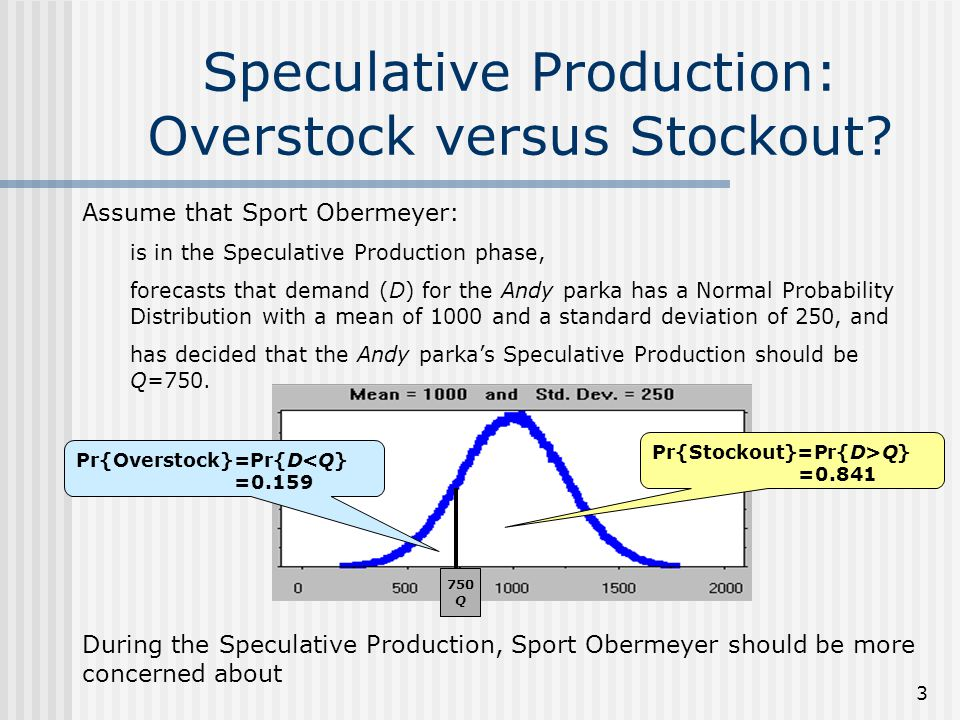 Speculative Production: Overstock versus Stockout