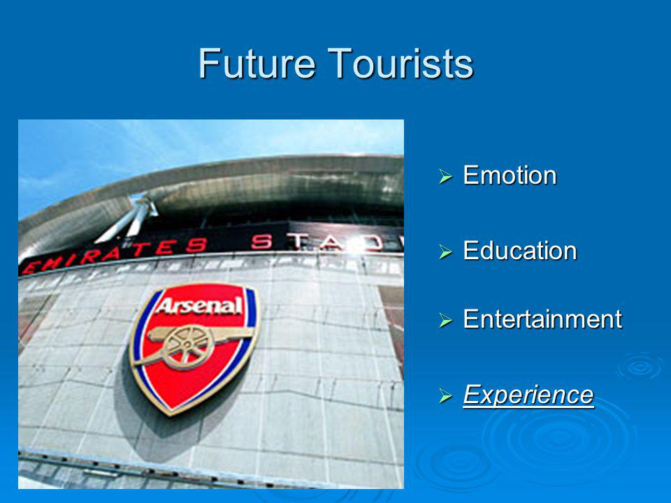 Future Tourists Emotion Education Entertainment Experience