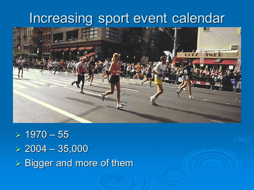 Increasing sport event calendar