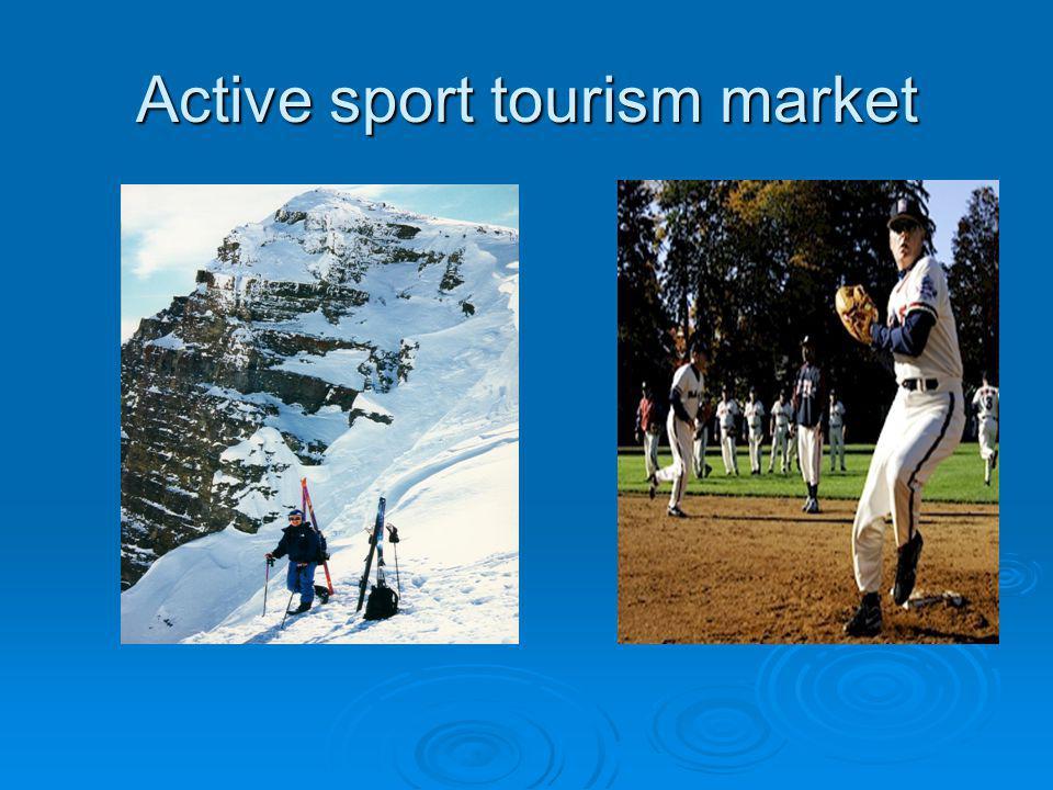 Active sport tourism market