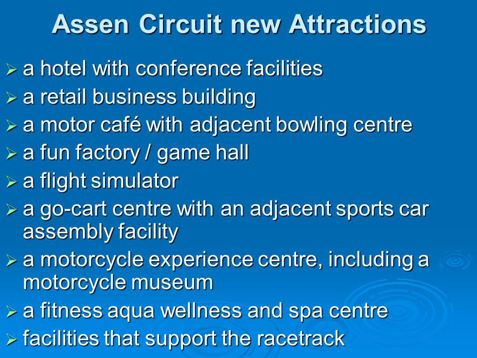 Assen Circuit new Attractions