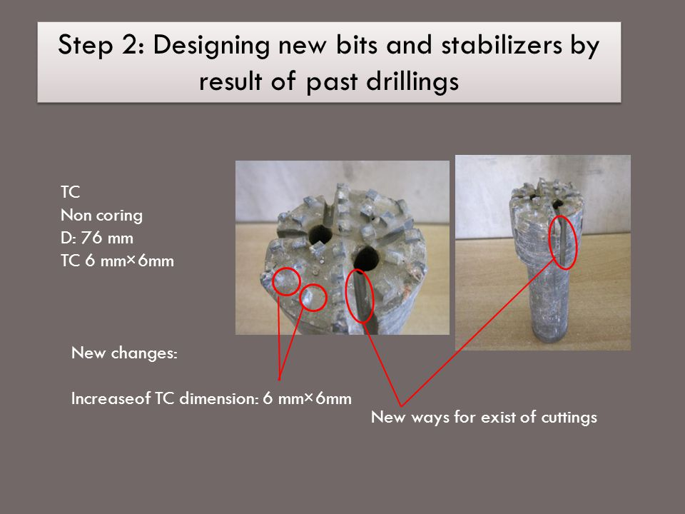 Step 2: Designing new bits and stabilizers by result of past drillings