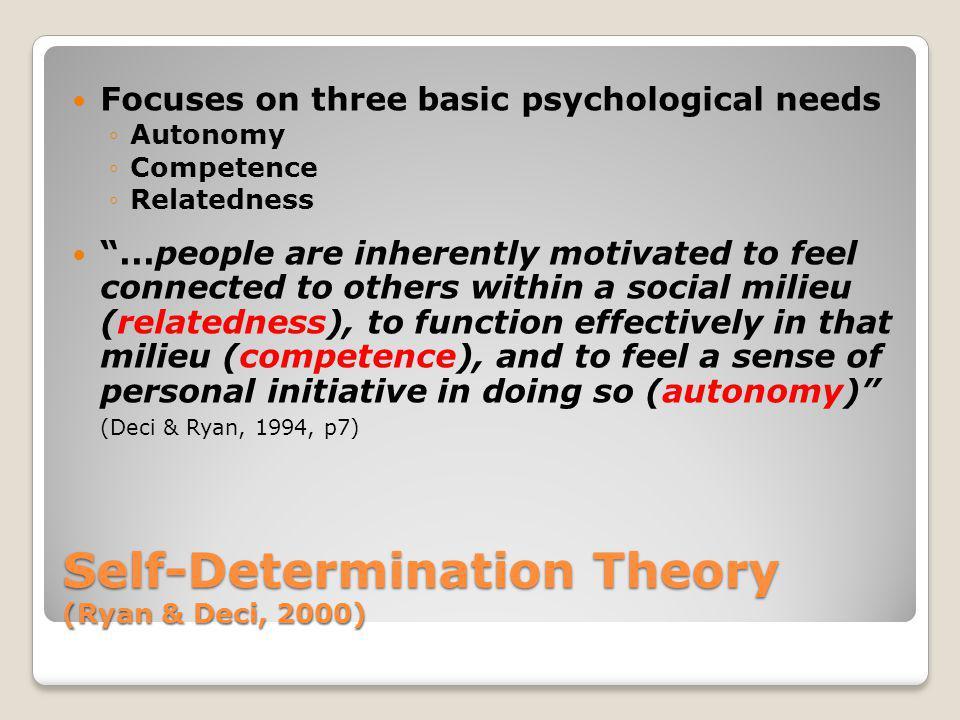 Self-Determination Theory (Ryan & Deci, 2000)