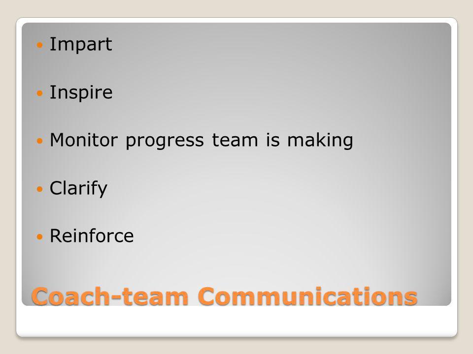Coach-team Communications