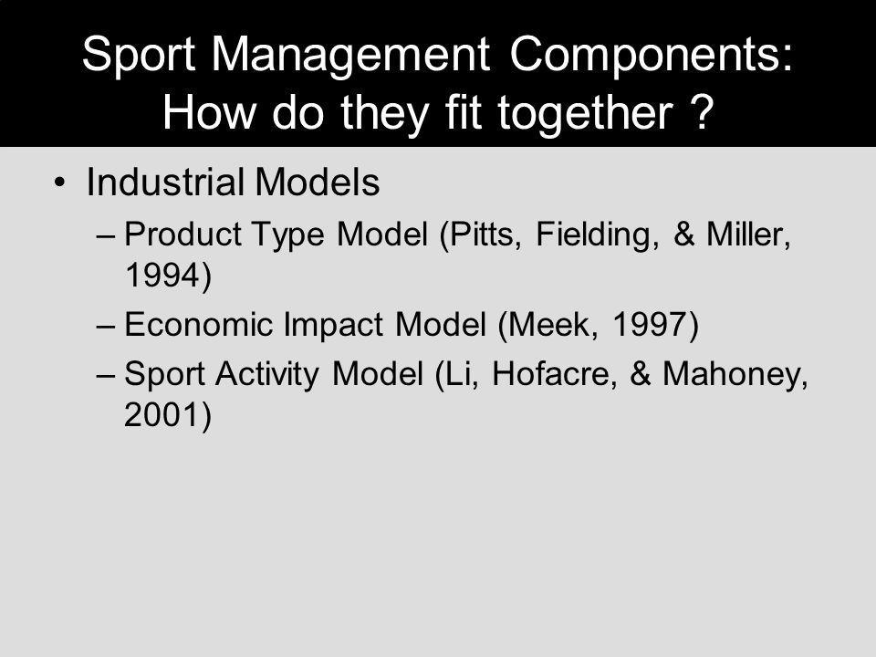 Sport Management Components: How do they fit together