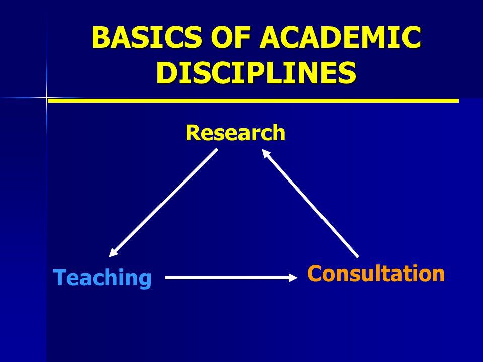 BASICS OF ACADEMIC DISCIPLINES