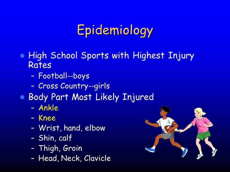 Epidemiology High School Sports with Highest Injury Rates