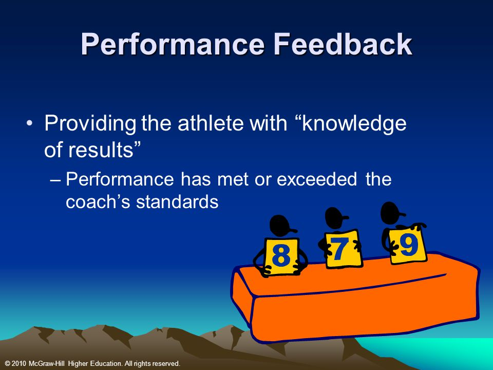 Performance Feedback Providing the athlete with knowledge of results
