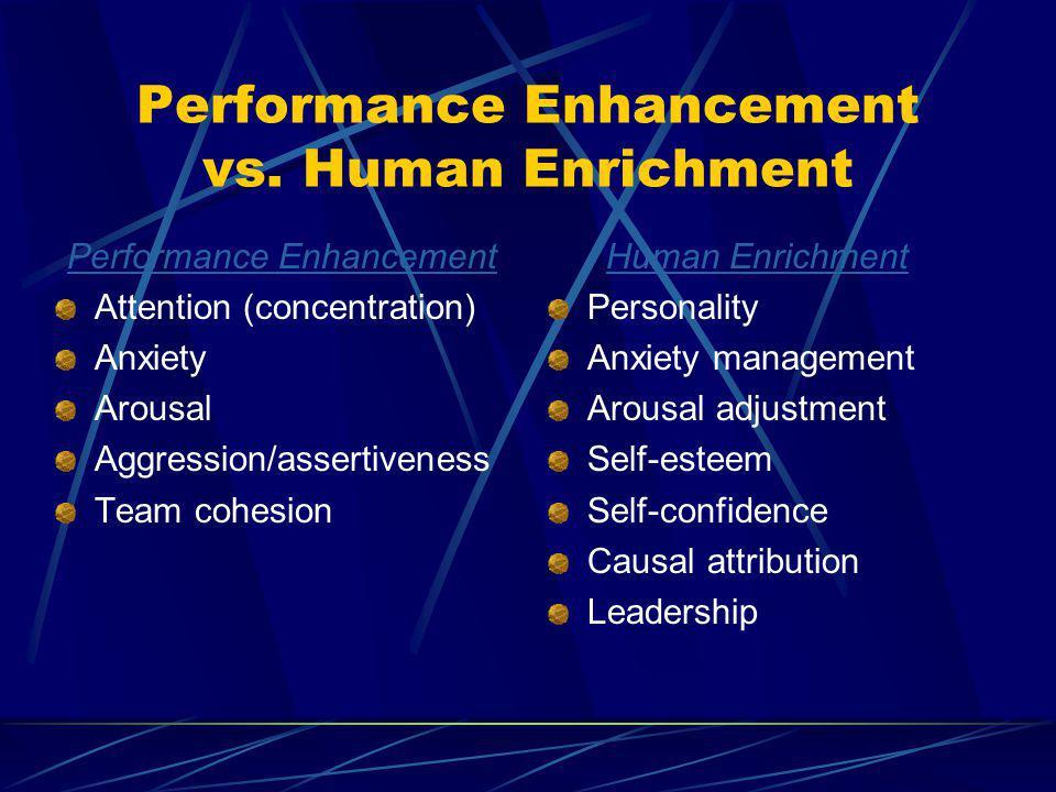 Performance Enhancement vs. Human Enrichment