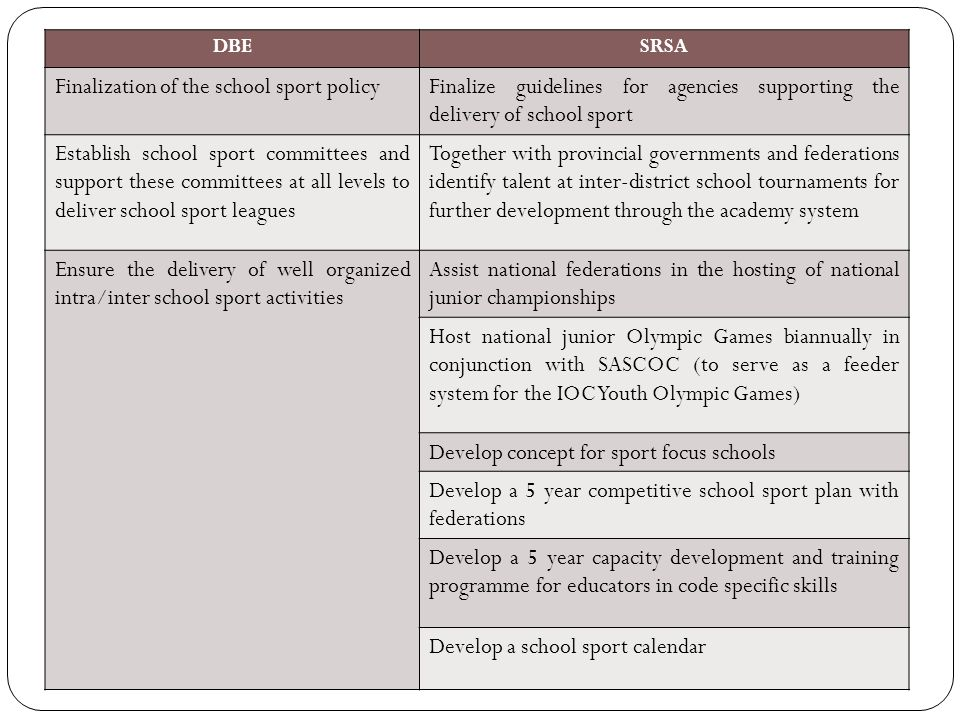 Finalization of the school sport policy