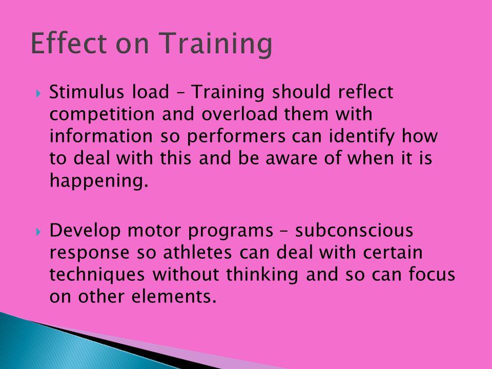 Effect on Training