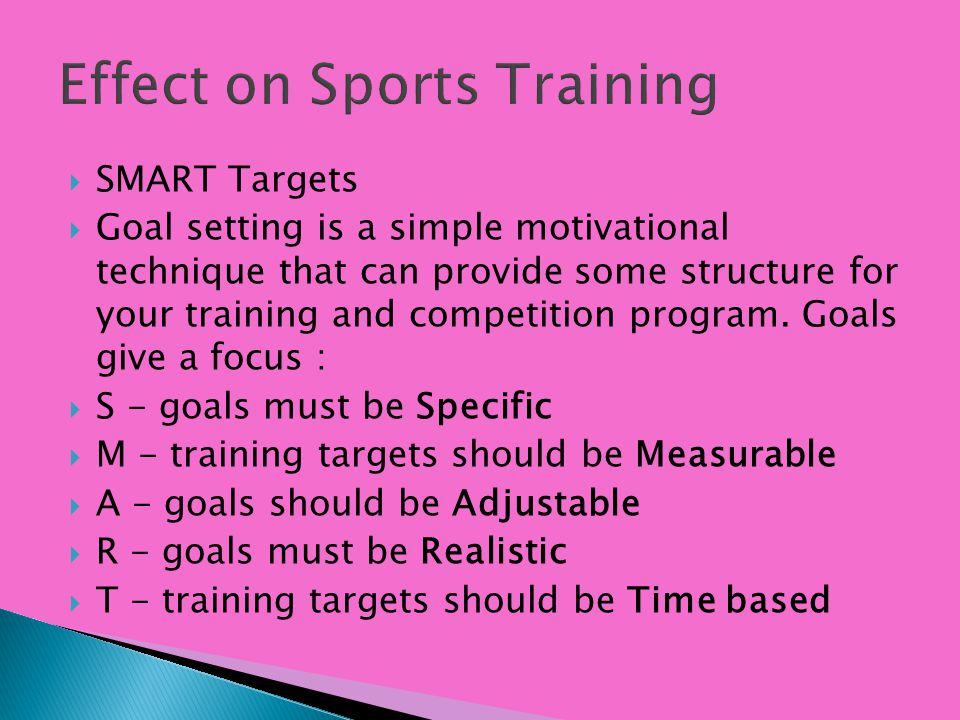 Effect on Sports Training