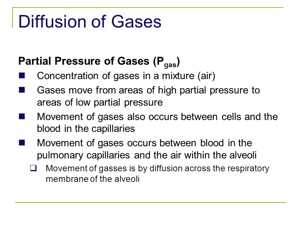 Diffusion of Gases Partial Pressure of Gases (Pgas)