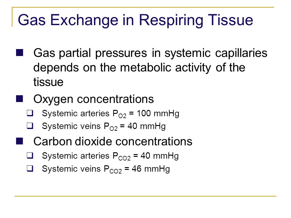 Gas Exchange in Respiring Tissue