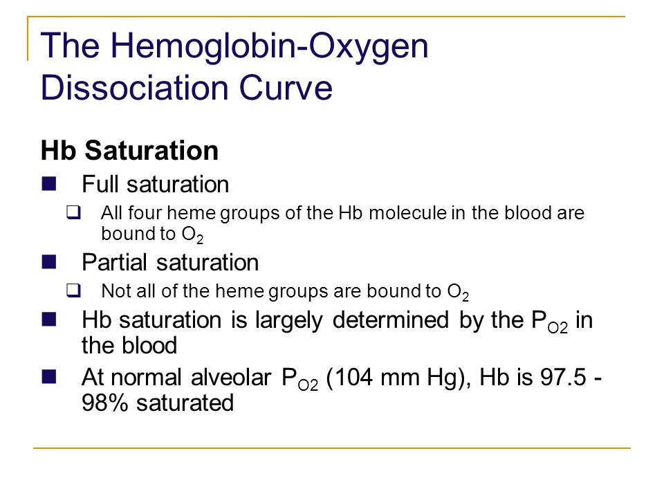 The Hemoglobin-Oxygen Dissociation Curve