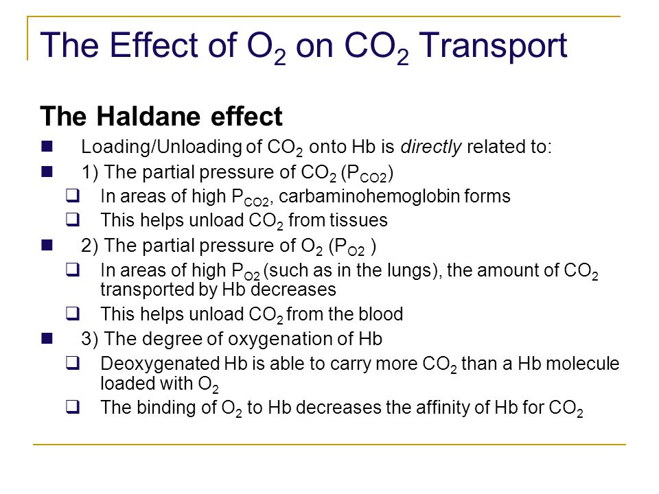 The Effect of O2 on CO2 Transport