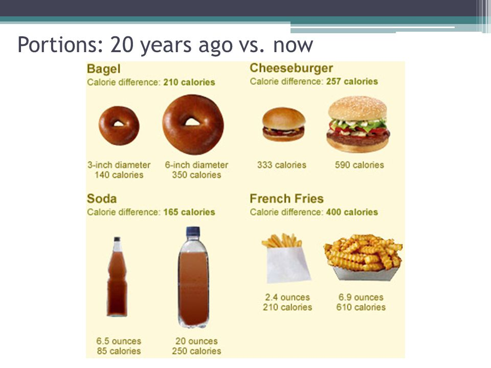 Portions: 20 years ago vs. now