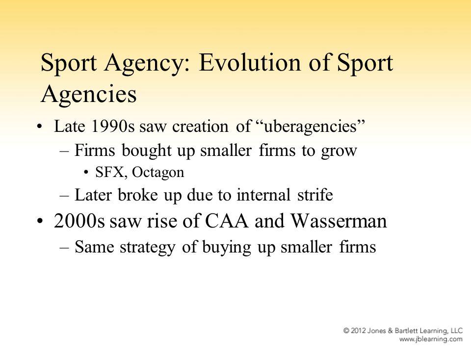 Sport Agency: Evolution of Sport Agencies