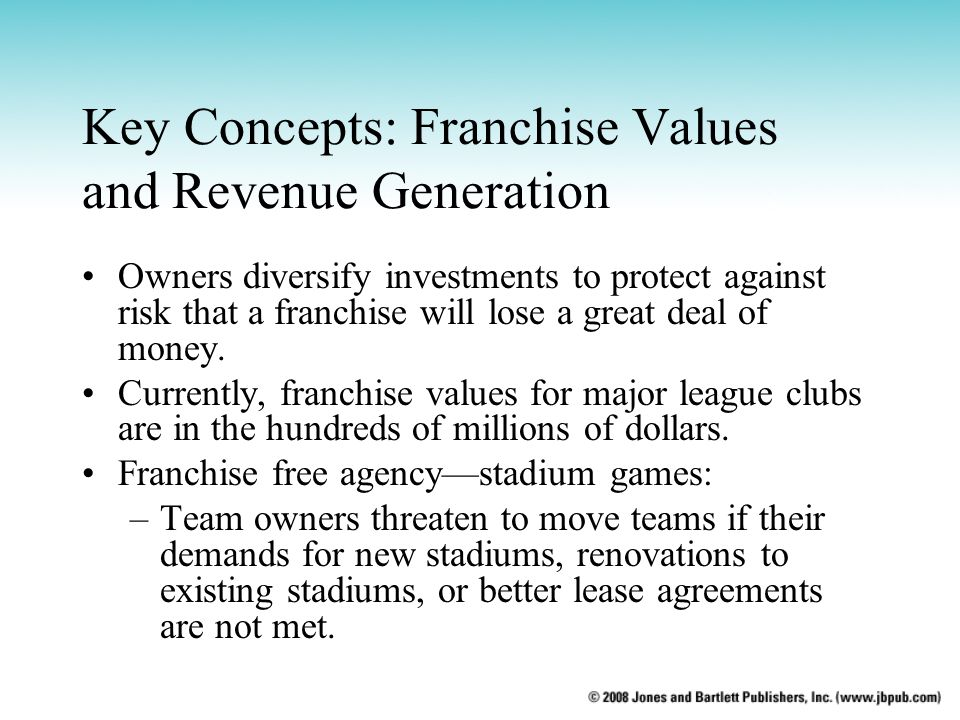 Key Concepts: Franchise Values and Revenue Generation