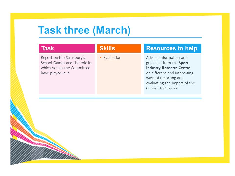 Task three (March) Task Skills Resources to help