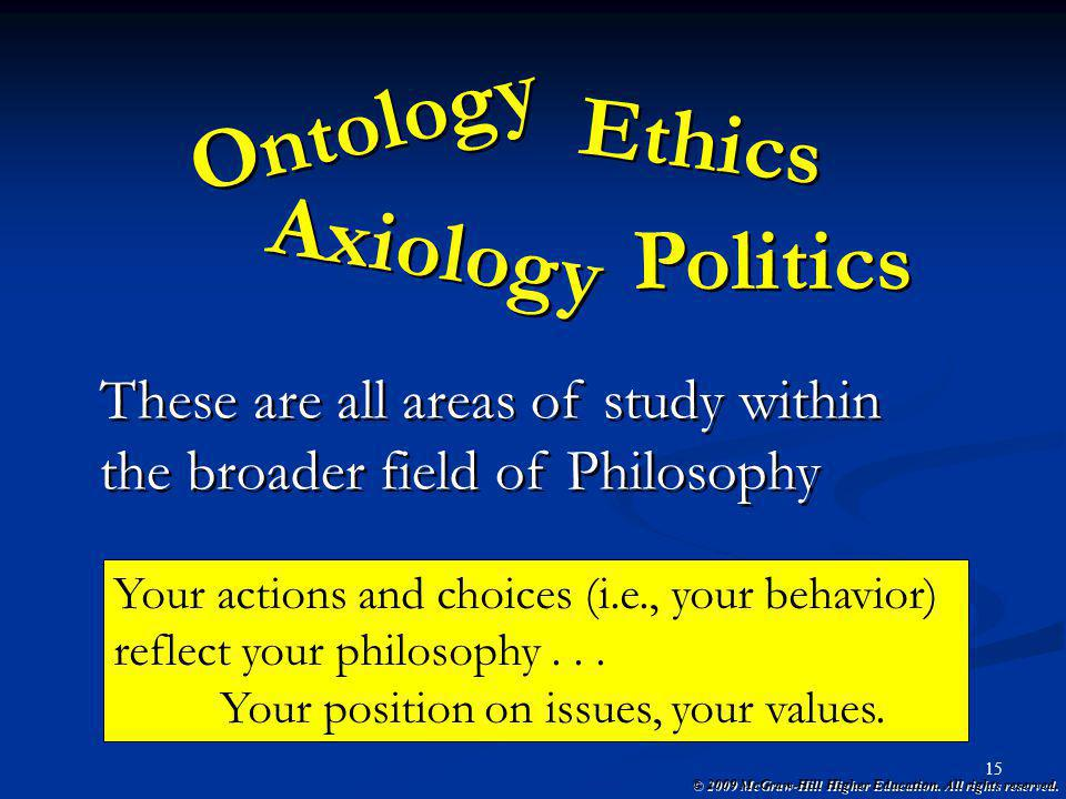 Ontology Ethics Axiology Politics These are all areas of study within