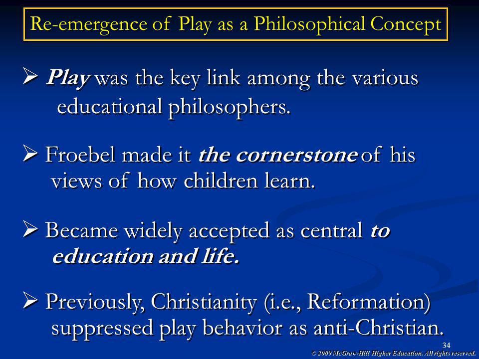 Re-emergence of Play as a Philosophical Concept