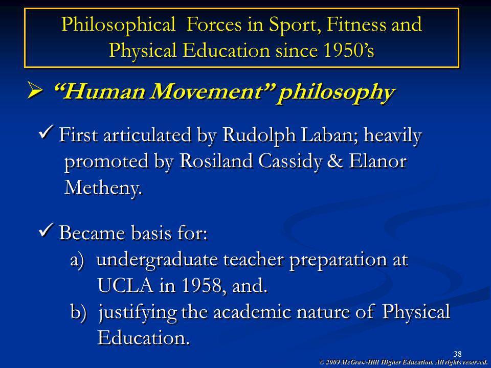 Human Movement philosophy