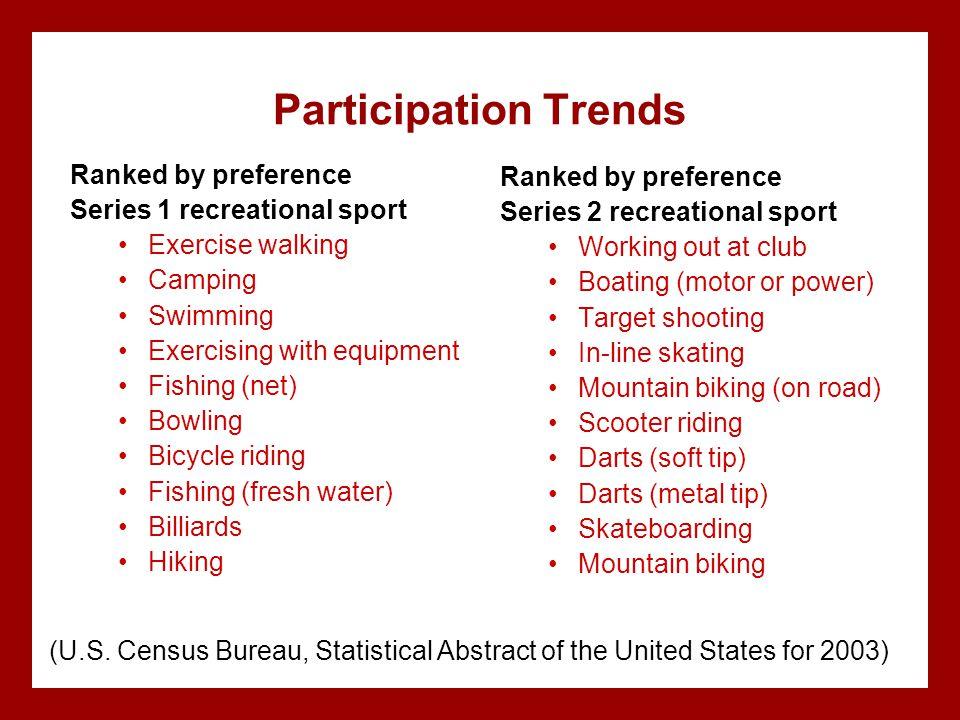 Participation Trends Ranked by preference Ranked by preference