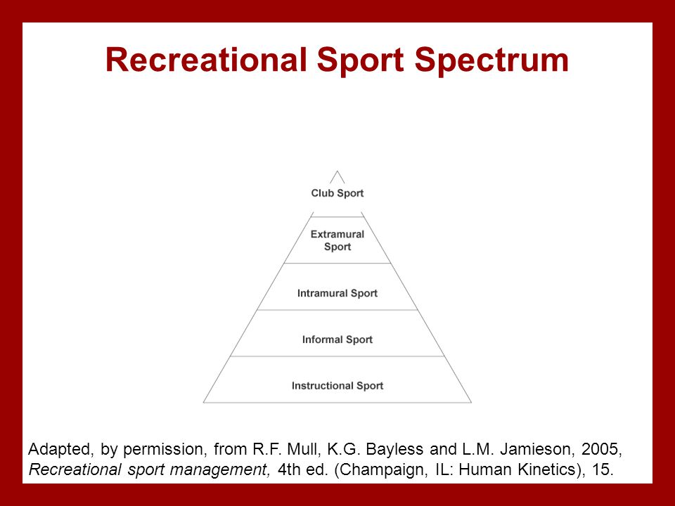 Recreational Sport Spectrum