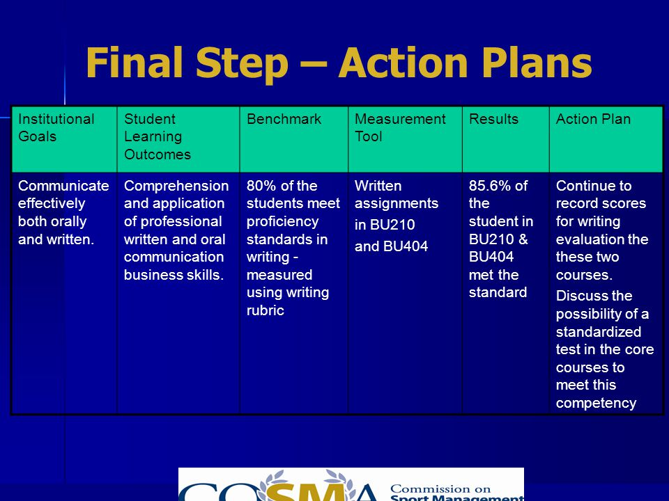 Final Step – Action Plans