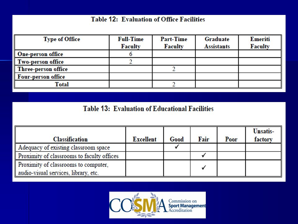 In Table 12, identify the number and type of offices for the faculty and in Table 13, evaluate the adequacy and proximity of the educational space.