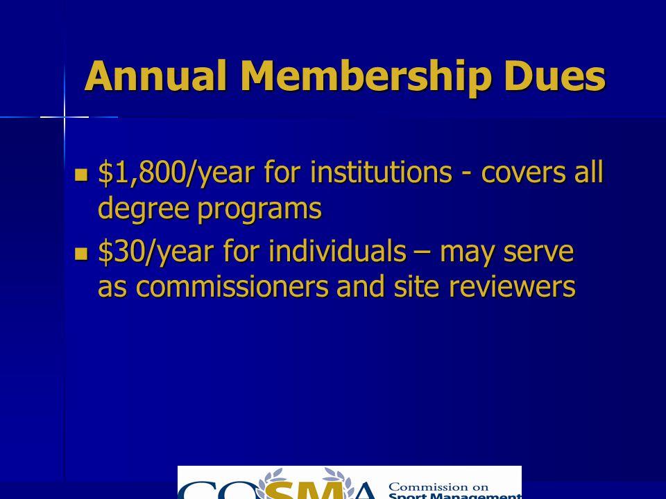 Annual Membership Dues