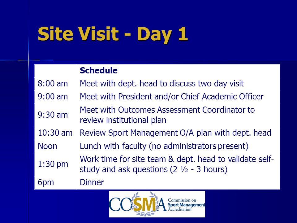 Site Visit - Day 1 Schedule 8:00 am