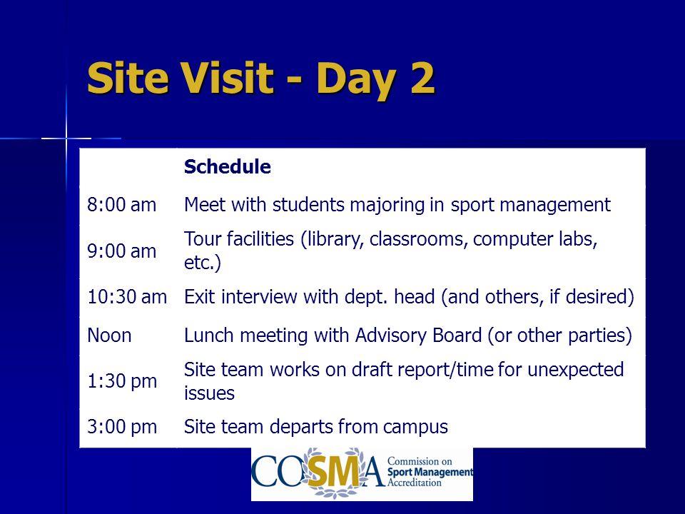 Site Visit - Day 2 Schedule 8:00 am