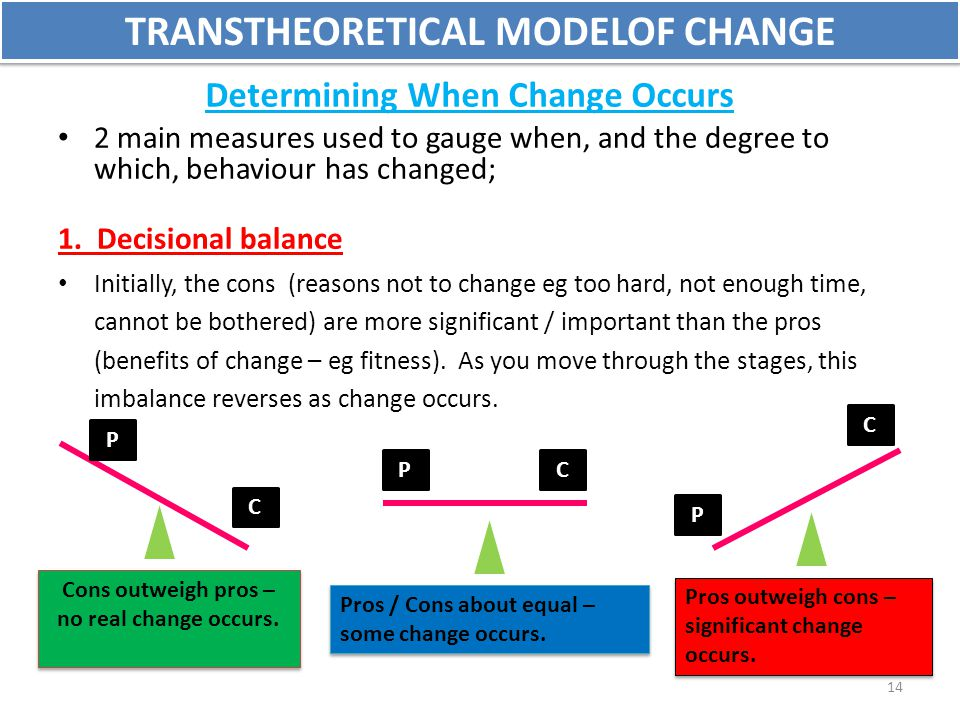 Determining When Change Occurs