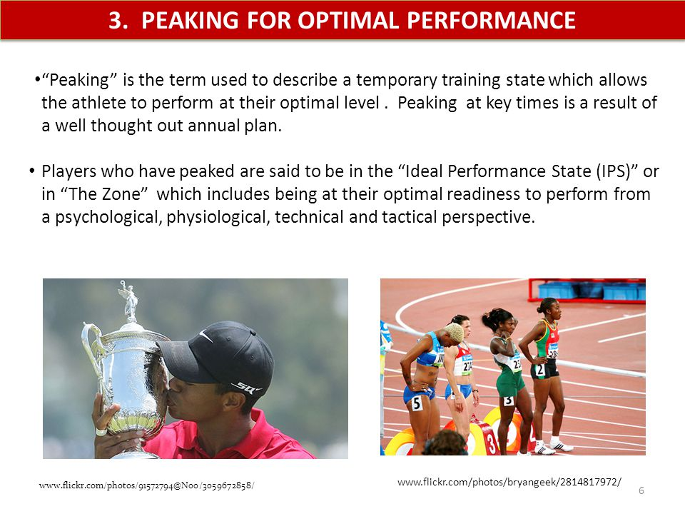 3. PEAKING FOR OPTIMAL PERFORMANCE