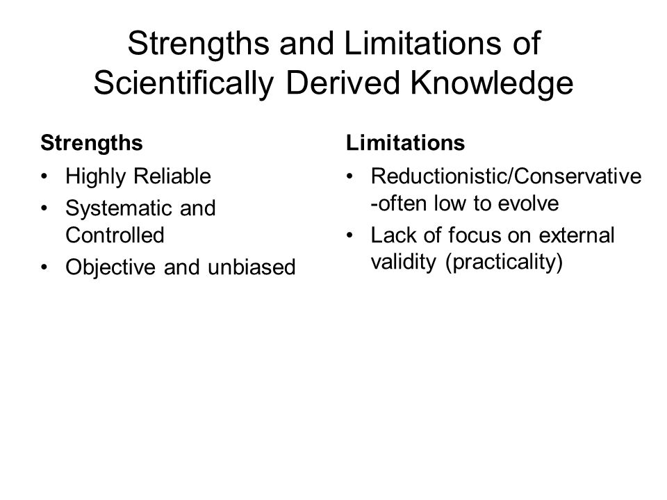 Strengths and Limitations of Scientifically Derived Knowledge