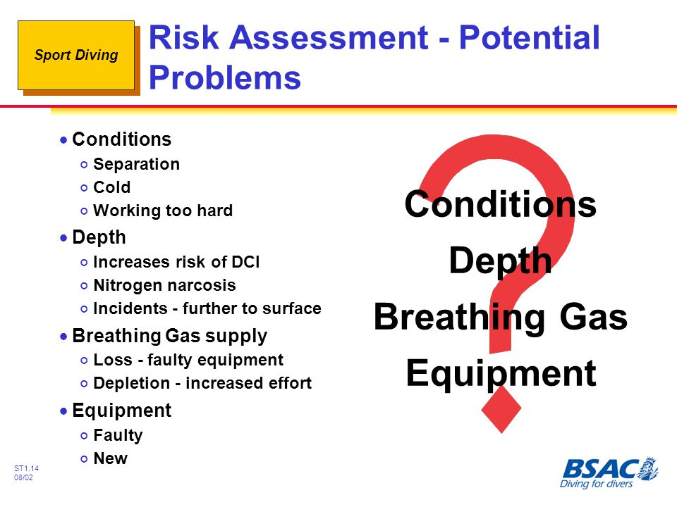 Risk Assessment - Potential Problems