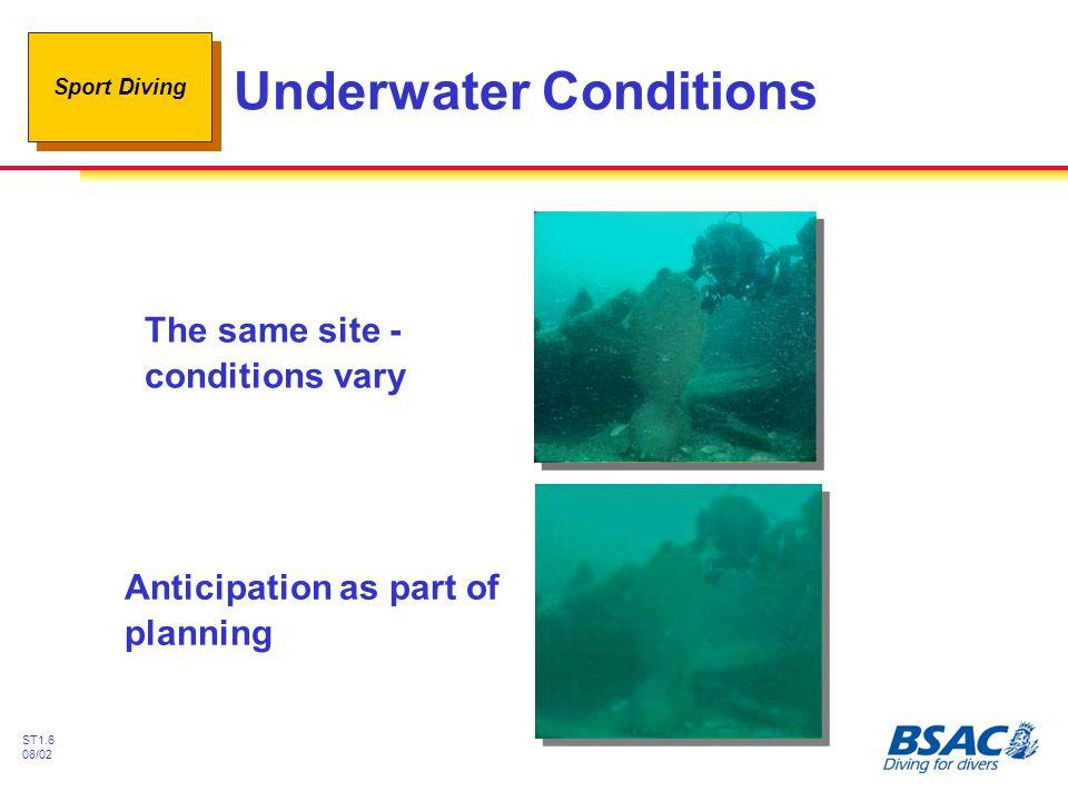 Underwater Conditions