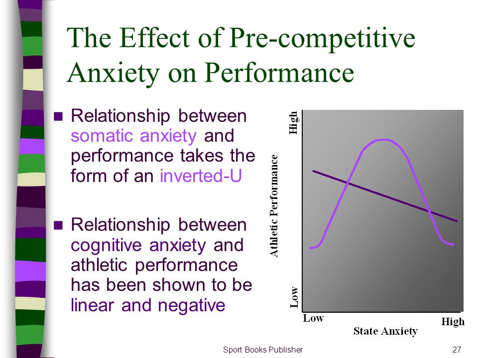 The Effect of Pre-competitive Anxiety on Performance