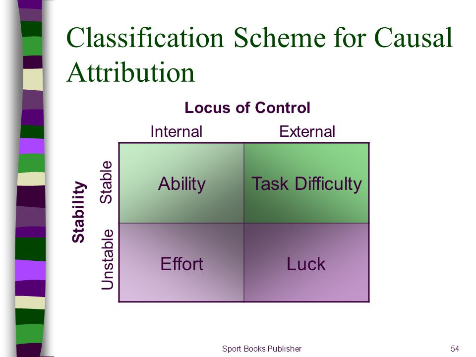 Classification Scheme for Causal Attribution