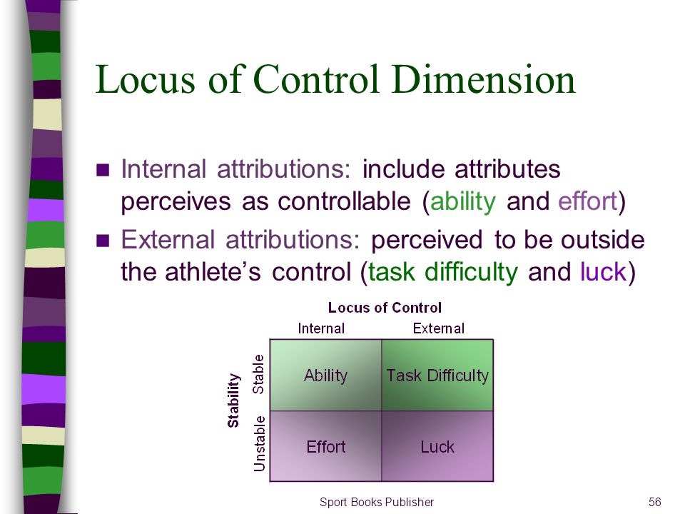Locus of Control Dimension
