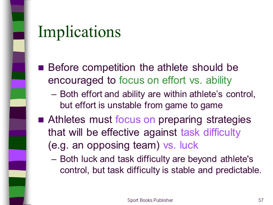 Implications Before competition the athlete should be encouraged to focus on effort vs. ability.