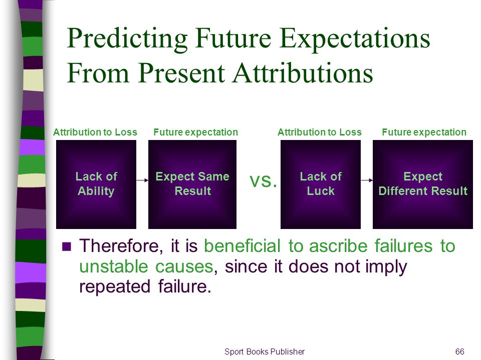 Predicting Future Expectations From Present Attributions