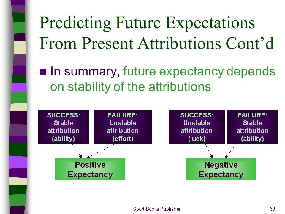 Predicting Future Expectations From Present Attributions Cont'd