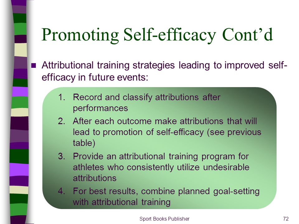 Promoting Self-efficacy Cont'd