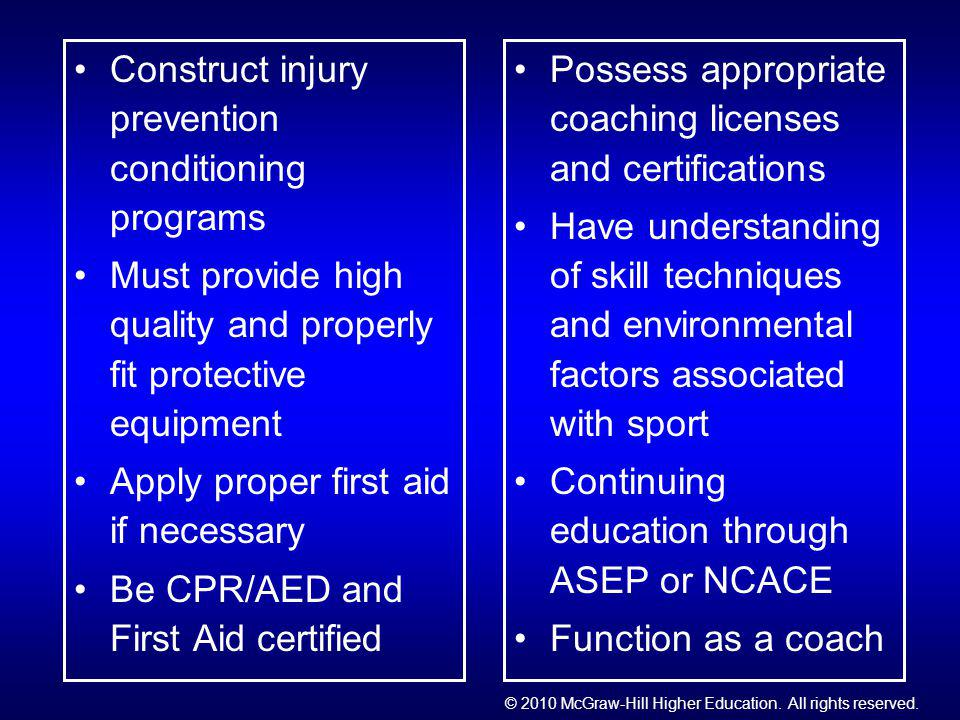 Construct injury prevention conditioning programs