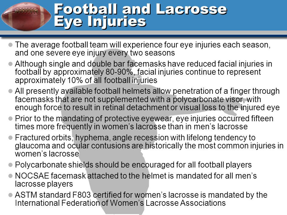 Football and Lacrosse Eye Injuries