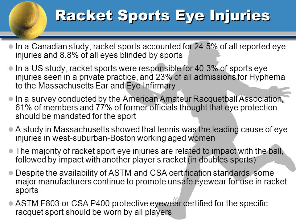 Racket Sports Eye Injuries